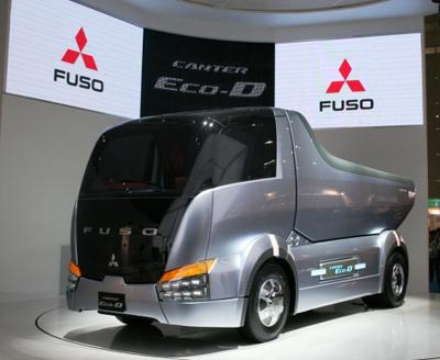 Mitsubishi Fuso Canter Eco-D: следи за тенденциями!